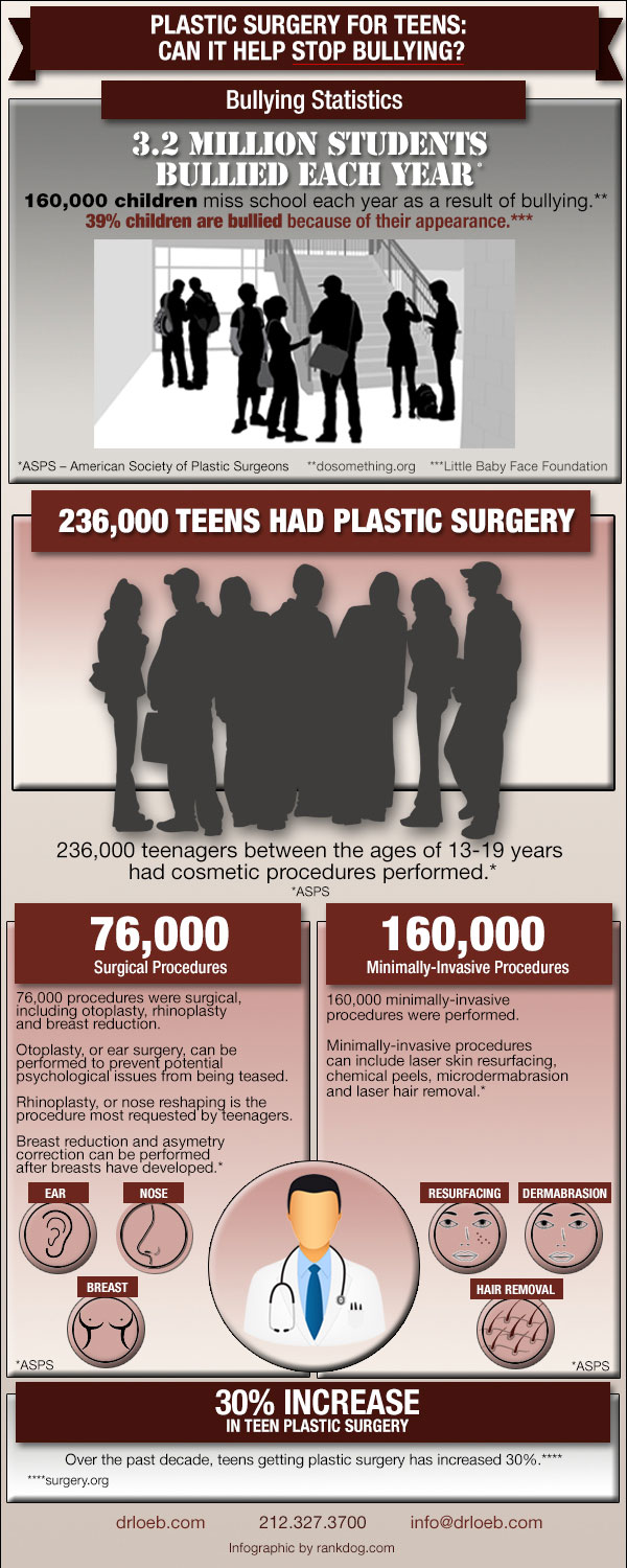 Teen-Plastic-Surgery-Infographic-05-012214